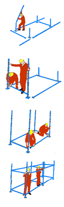 Scaffolding Erecting Procedure : Hi reach construction equipments p ltd